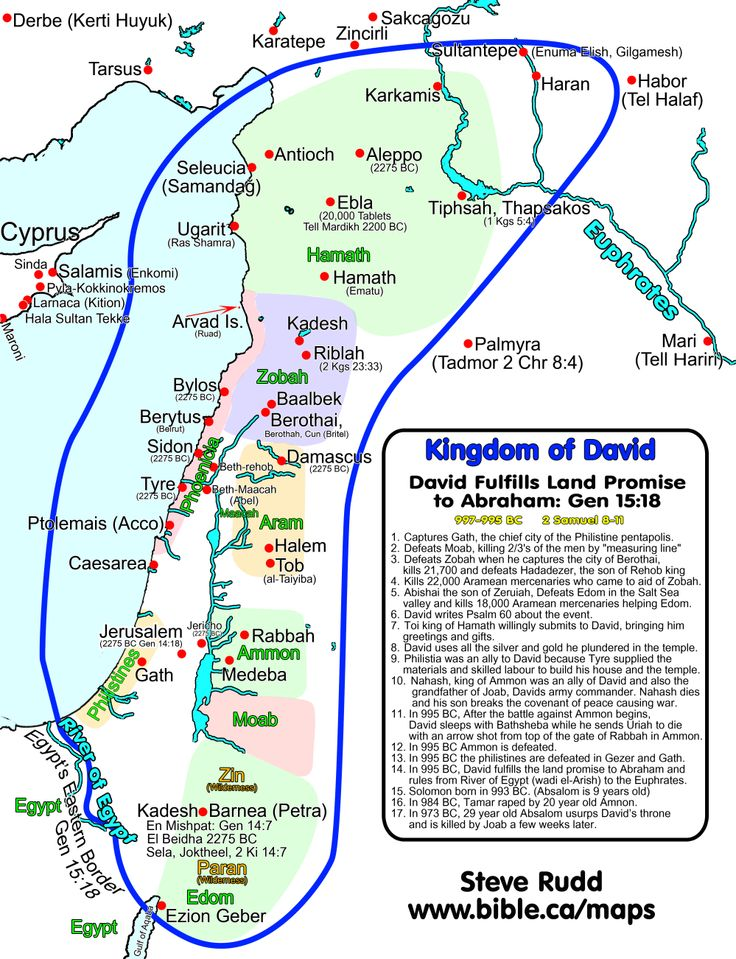 Kingdom of David: Fulfills Abraham's land Promise 997-995 BC: 2 Sam 8-10; 1 Chron 18-20