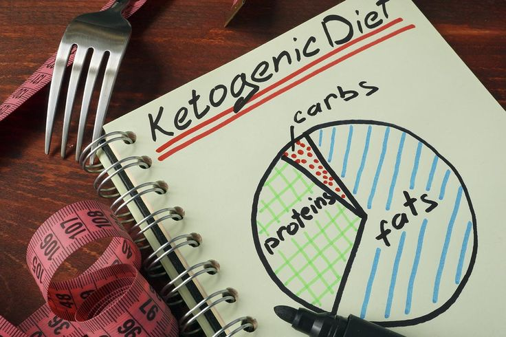 Ketogenic diets are exploding in popularity. This ultimate guide covers everything you need to know: benefits, dangers, meal plans, recipes, resources and more.