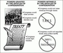 Clip Art Articles of Confederation Fail