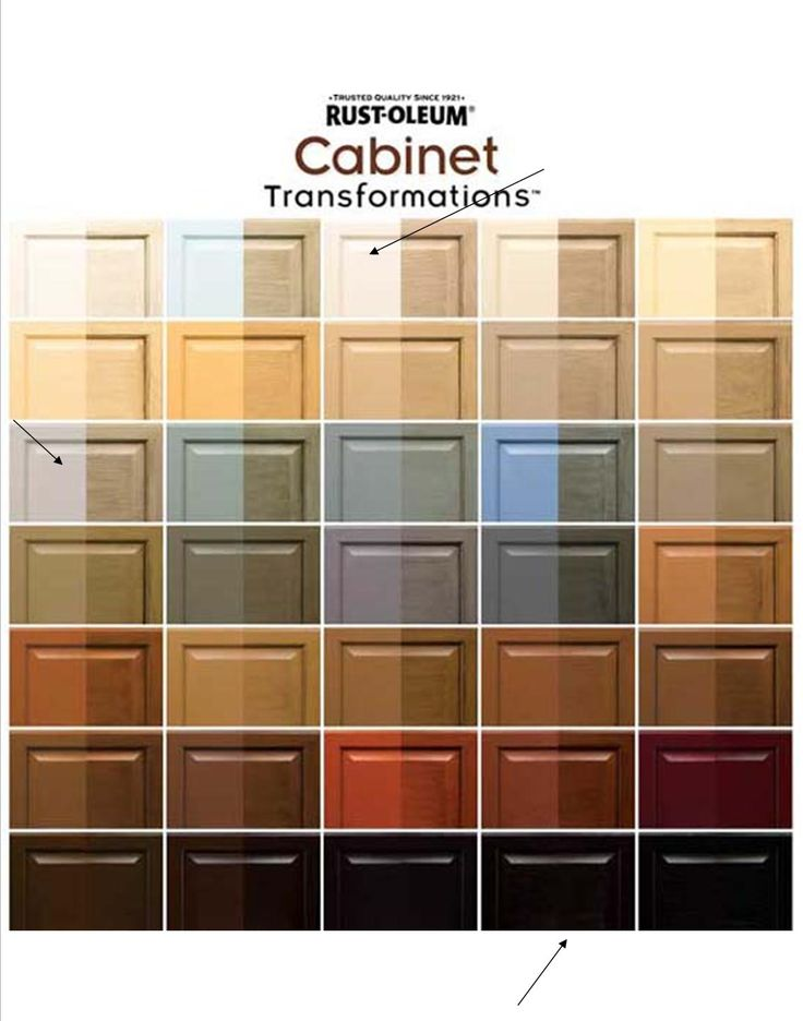 Cabinet Transformation Product Transform Your Kitchen Cabinets Or