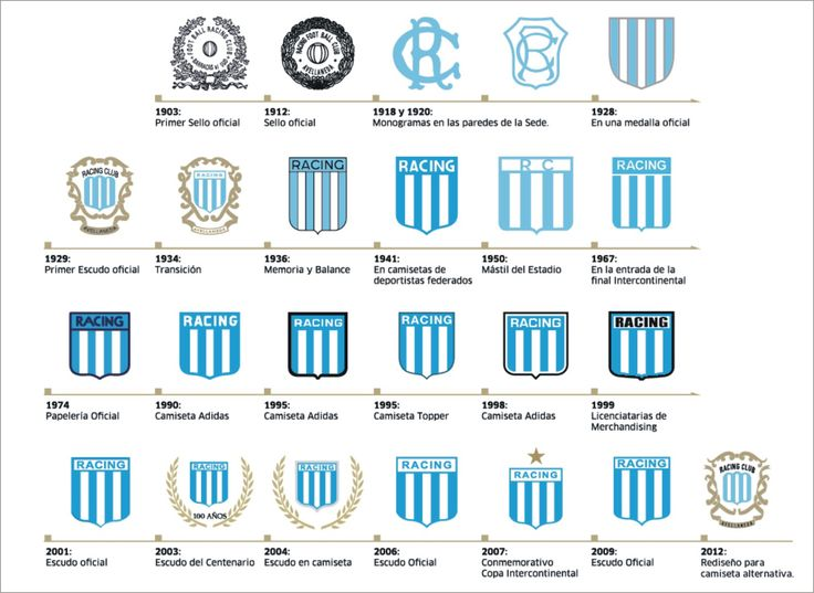 Escudos Racing club
