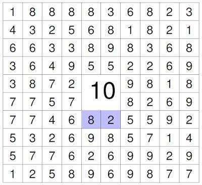 #zahlenrätsel #kinder Suche die Zahlen die zusammen (vertikal, horizontal und oder diagonale) die 10 ergeben.