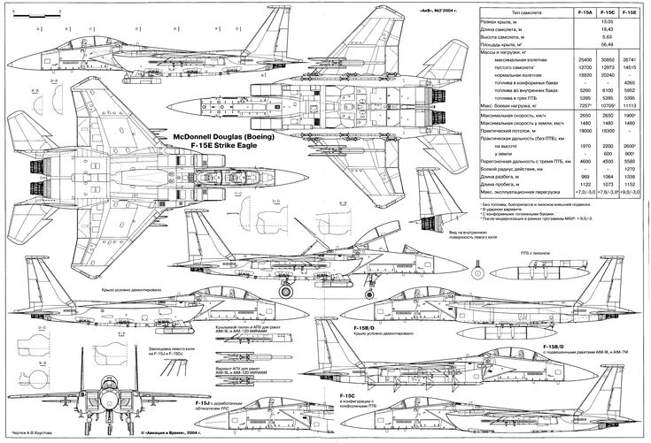 F 15e Strike Eagle Blueprints Google Search Aircraft