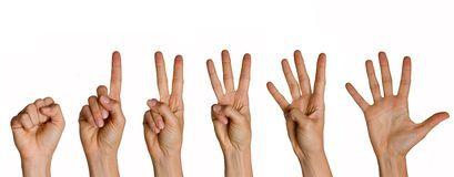 """Finger-throwing: Een simpele en snelle evaluatievorm. Versie 1: Na een les wiskunde kan je een vraag stellen. """"Hoe goed kan ik het al?"""" De leerlingen gooien dan het aantal vingers dat bij de opdracht past. Versie 2: Na een les muzische vorming: """"Ik vond de les leuk."""" De leerlingen steken het aantal vingers in de lucht. 0 is slecht en 5 zeer tof."""