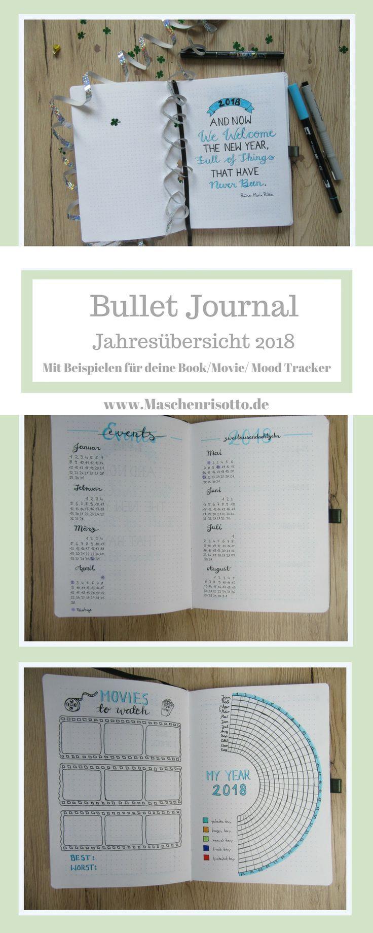 Bullet Journal Ideas Ideen Für Deine Jahresübersicht Im Bullet