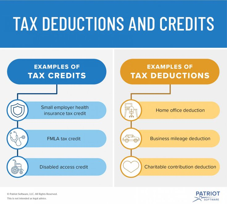 Simple Guidance For You In Medical Insurance Tax ...