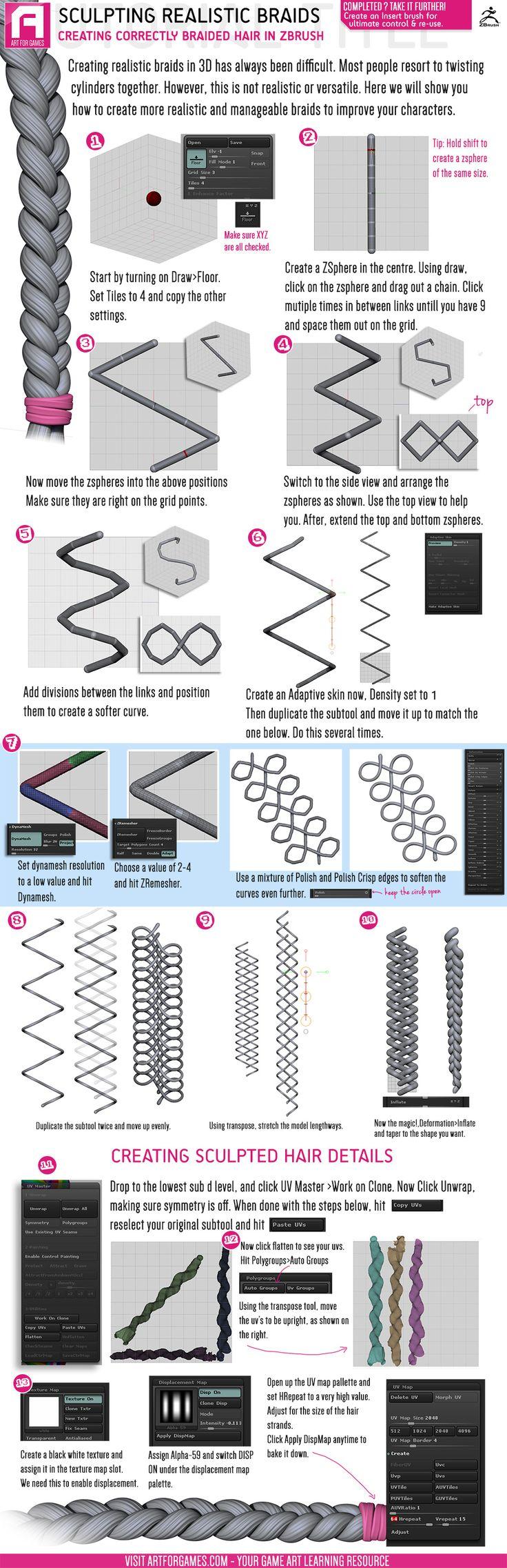 http://artforgames.com/infotuts/tutorial-braided-hair/