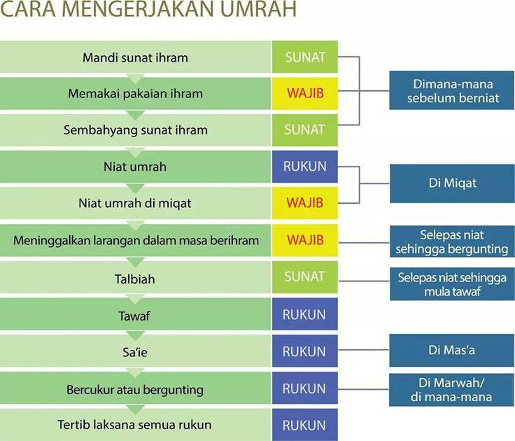 umrah guide book in english pdf