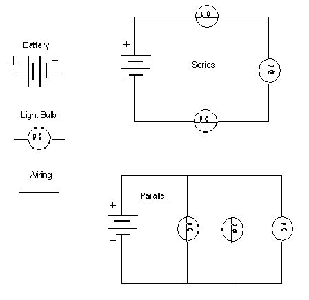 1f7e1102a3931b8543cede6e571f1ff5 jpg diagram in series wiring battery connected to lamps in series or in parallel ohm s law 448 x 436