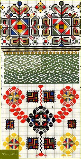 Українські традиційні орнаменти жіноча сорочка