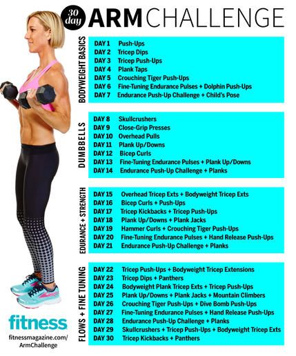 We teamed up with Kira Stokes to craft a 30-day arm challenge that'll get your guns blazing just in time for summer. This super sweaty arm workout plan is broken down into four weeks. We give you the moves in detail so you can do this challenge at home or at the gym.