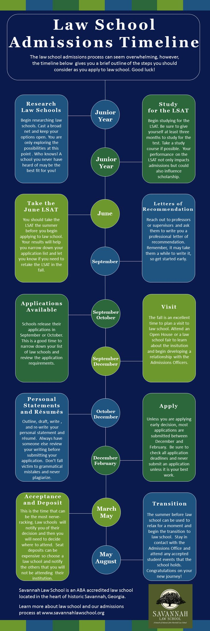 The Law School Admissions Timeline - Study Tips #PinNowReadLater
