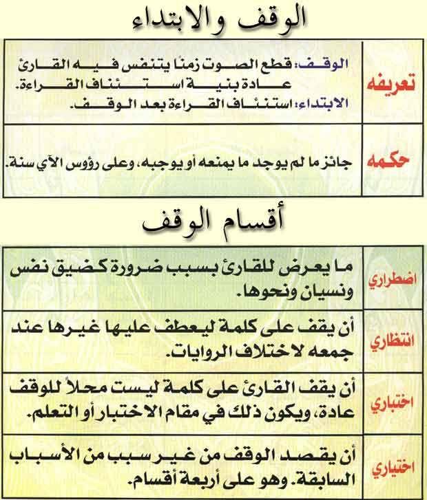 Tajwid Free Download Borrow And Streaming Internet Archive Muslim Book Quran Book Quran Tafseer