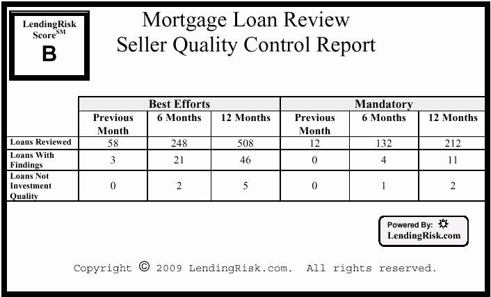 Mortgage Quality Control Plan Template Lovely Sample Quality