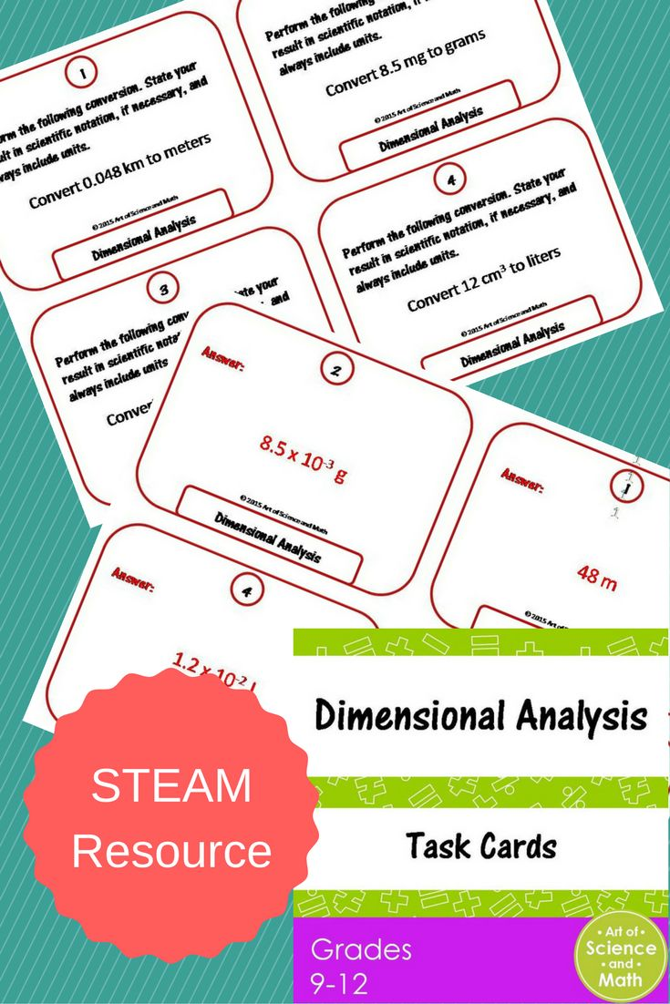 14 best Math Skills for Science: Art of Science and Math images on ...