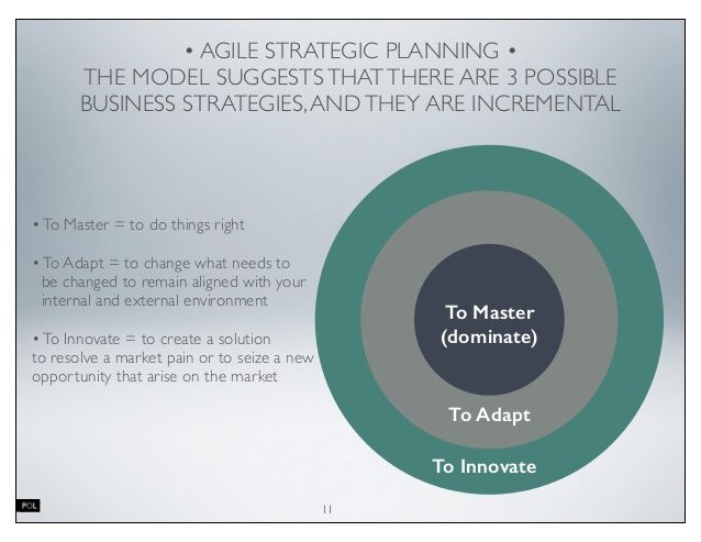 becoming an agile competitor with strategic Give examples of how business process reengineering frequently involves the strategic use of internet technologies identify the business value of using internet technologies to become an agile competitor or to form a virtual company explain how knowledge management systems can help a business gain strategic.