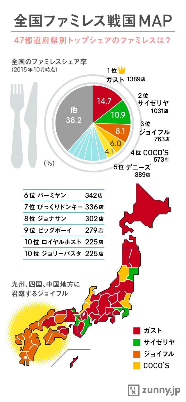岡山を境にガラリと変わる!ファミレス勢力MAP   ZUNNY インフォグラフィック・ニュース