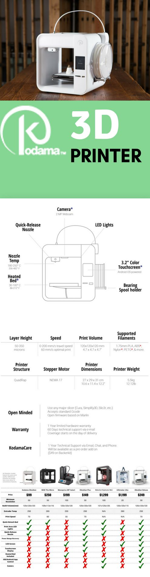 3D Printer from Kodama the high quality and latest design . Here is the full specification and comparison of Obsidian 3D Printer .