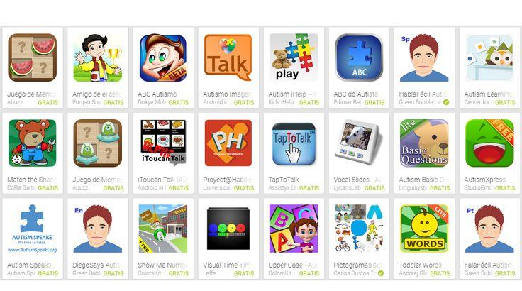 Las TICs y su utilización en la educación : 20 programas para la ayuda con el Autismo