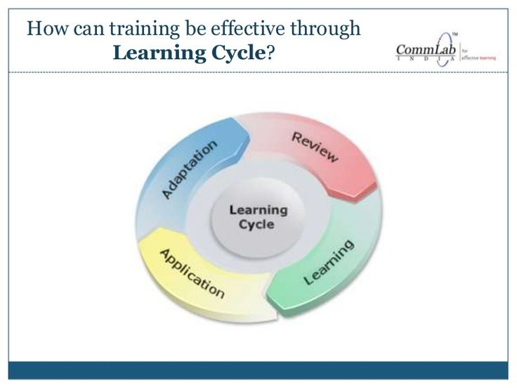 Effective corporate training through learning cycle