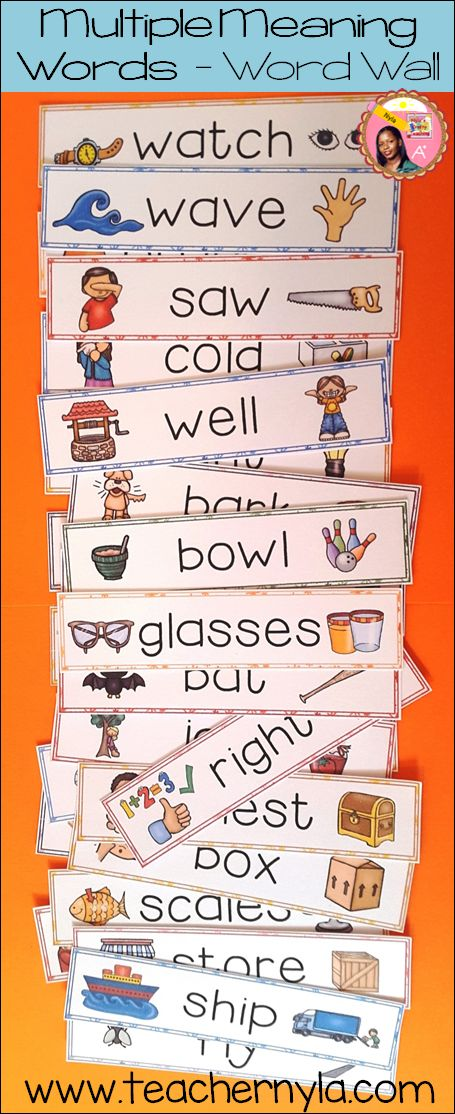 Multiple Meaning Words - Using a word wall for #visuallearners $ #ela