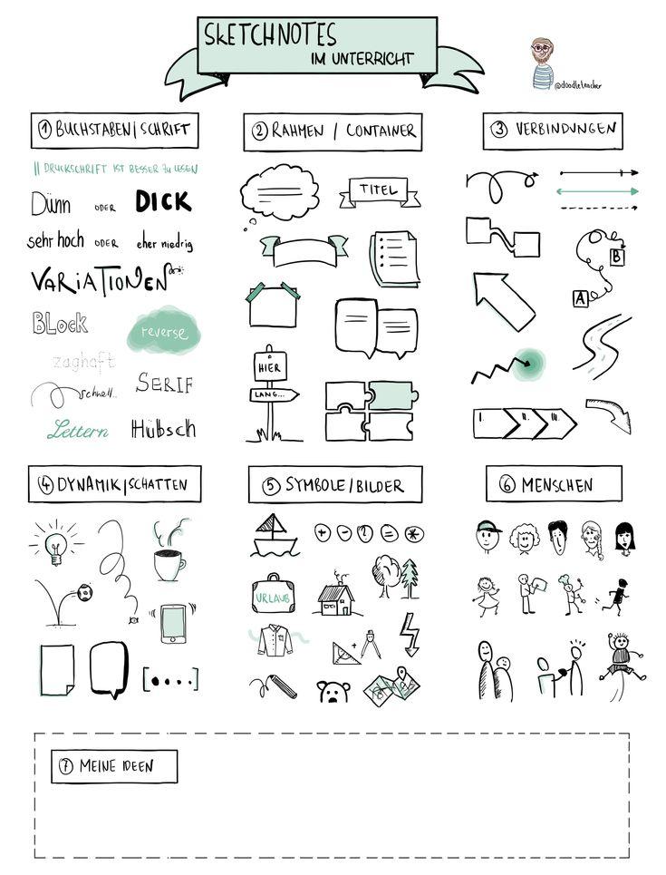 Sketchnotes im Unterricht – Übersicht und Übungen – Unterrichtsmaterial in den Fächern Fachübergreifendes