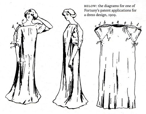 Fortuny patent application for a dress design, 1909.