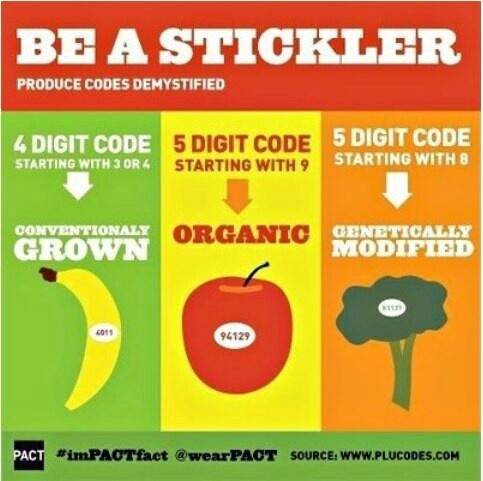 Produce codes