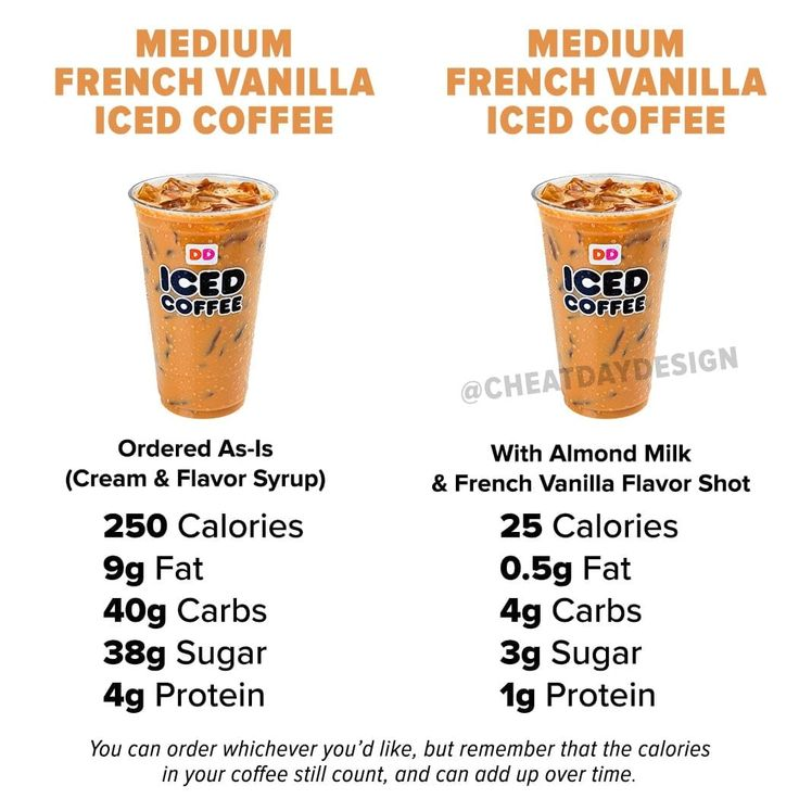 Calories in french vanilla iced coffee healthy coffee