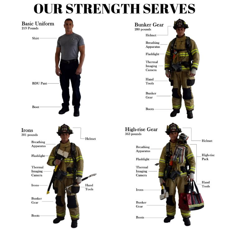 Our strength serves how much does bunker gear weigh