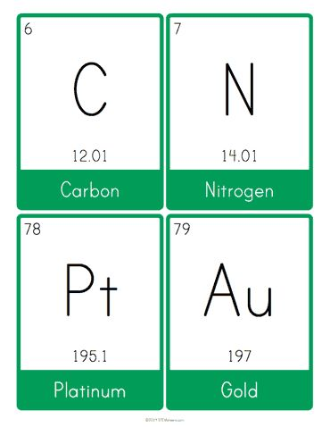 Best 25 periodic table printable ideas on pinterest chemistry customizable and printable periodic table flash cards urtaz