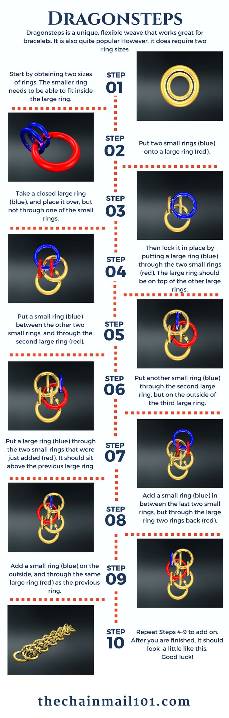Learn how to make the Dragonsteps chainmail weave with this helpful infographic! - thechainmail101.com/dragonsteps