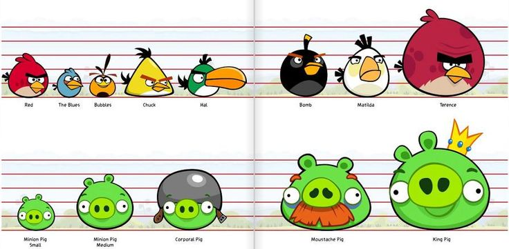 Angry Birds Toons Characters Eggs By Brunomilan13 On: Pig Talent