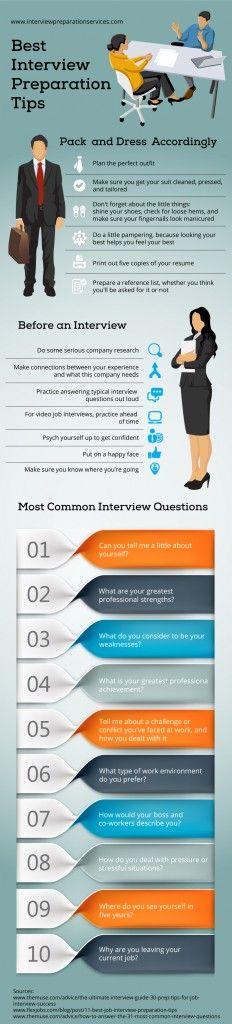 best-interview-preparation-tips