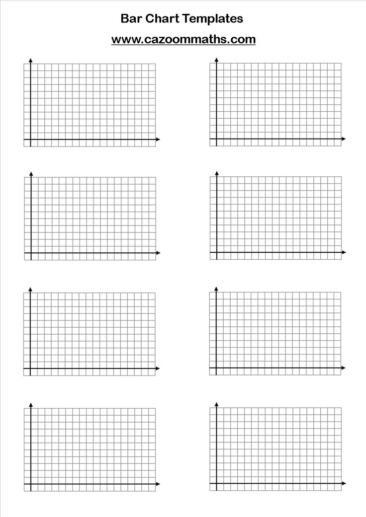 48 best Teaching resources images on Pinterest Math worksheets - bar chart template
