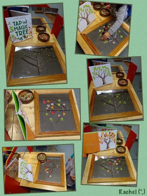"Tap the Magic Tree provocation - from Rachel ("",)"