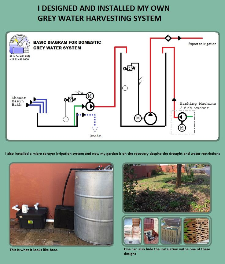 Managing our water resources is becoming a serious issue.  This is one way to ensure a beautiful garden responsibly.  Message me for more information