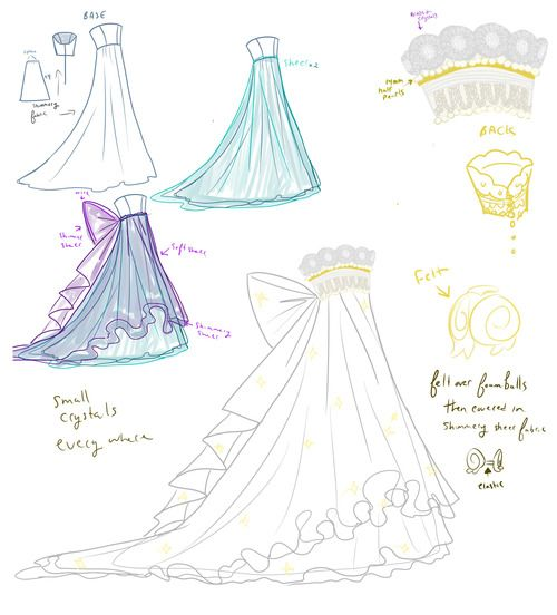 Sailor Moon, Princess Serenity gown.  Great reference to have even though mine is going to be a little different.