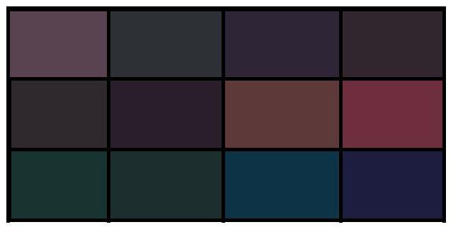 """Работа с палитрой сезона. Книга """"Мода, цвет, стиль"""". Палитра Теплая Осень. - Красота, вдохновленная природой"""