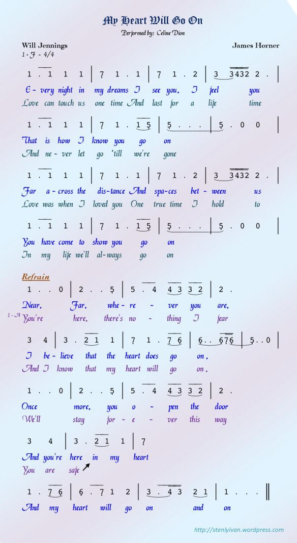 Not Pianika Lagu My Heart : pianika, heart, Heart, Partitur, Angka, Sheet, Music,, Music, Chords,, Printable