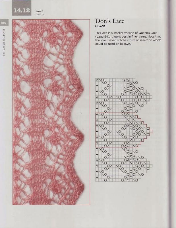 Knitting Edge Stitch Patterns : Best images about knit lace edging on pinterest
