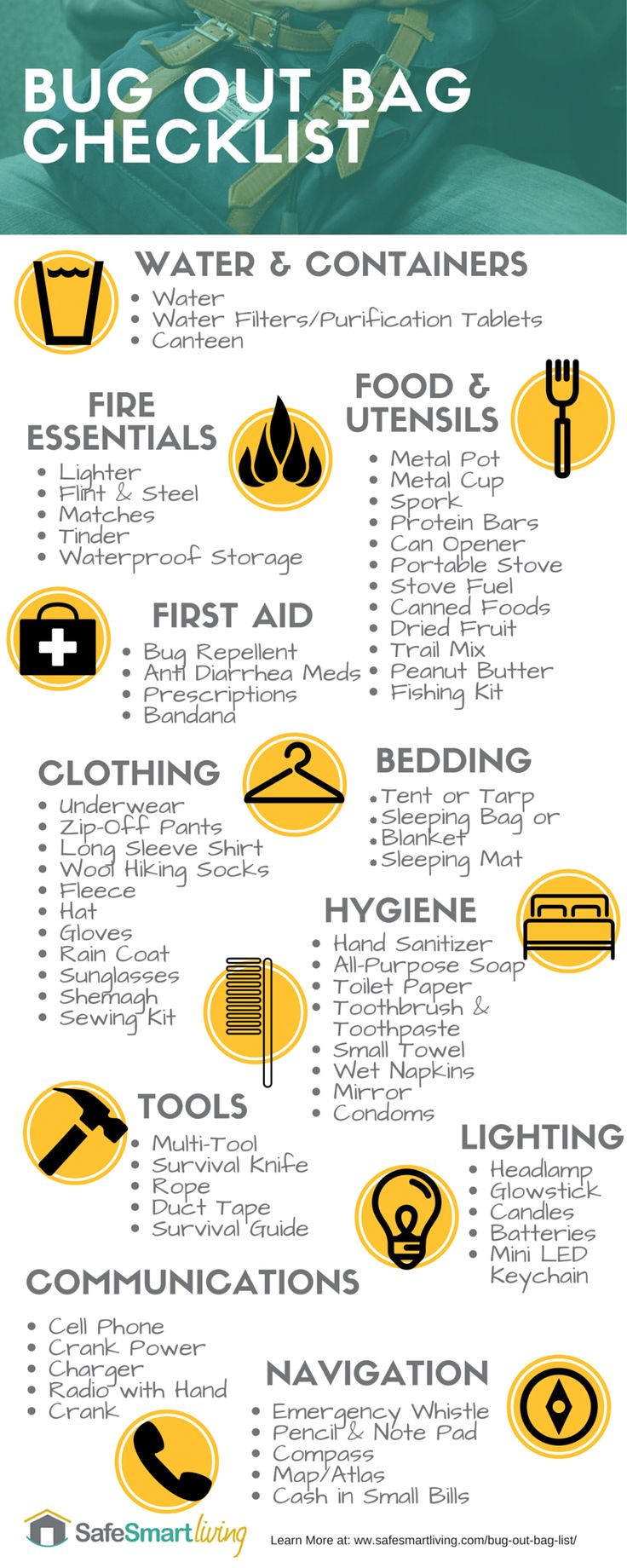Bug Out Bag Checklist                                                       …