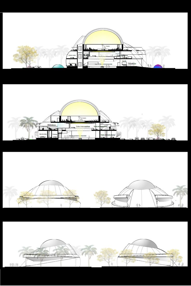 Cross sections | Planetarium