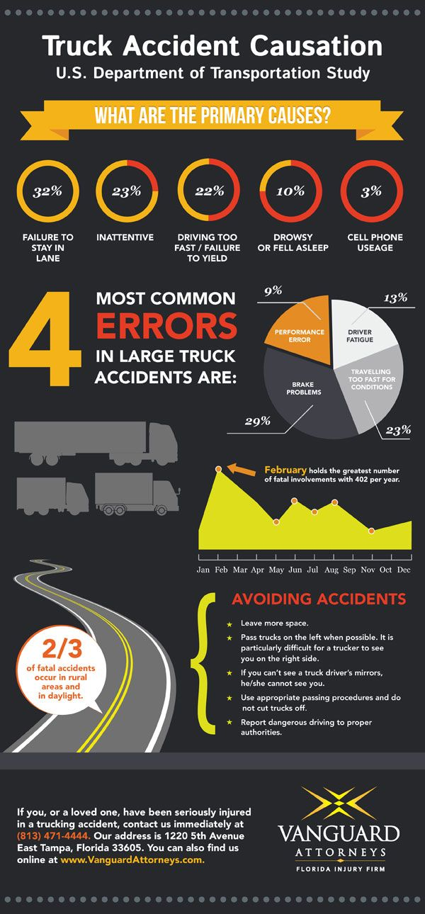 Truck Accident Causation - U.S. Dept Transportation study #infographic