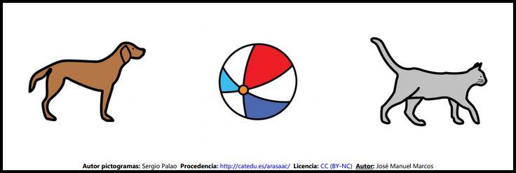 Clasificación de palabras: 3 elementos, nivel fácil. Lámina 1 http://informaticaparaeducacionespecial.blogspot.com.es/2009/05/clasificacion-de-palabras-3-elementos.html