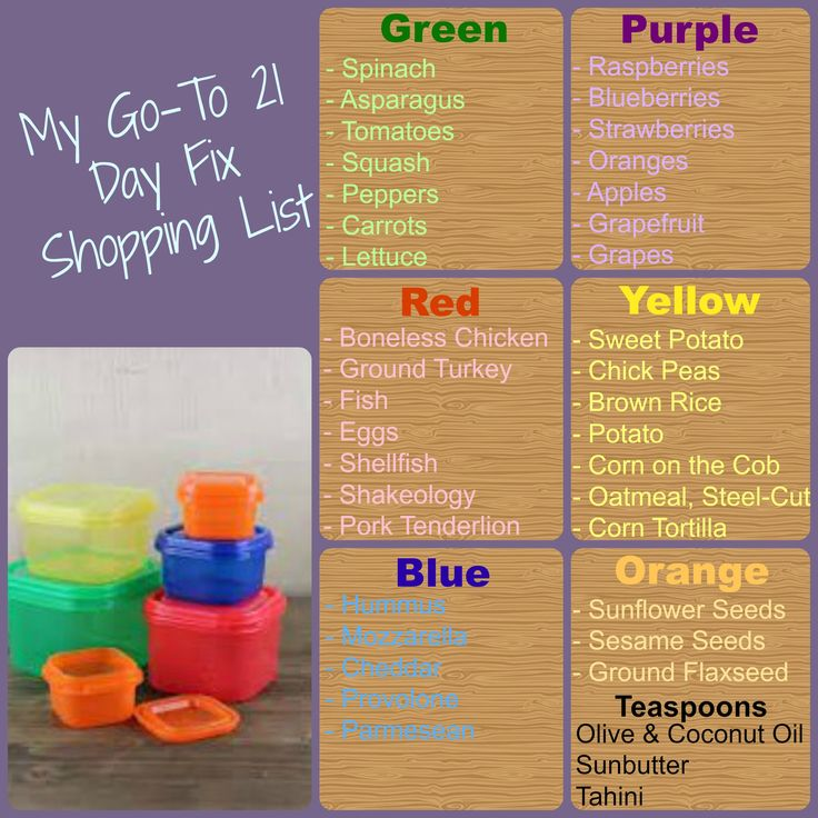 Do you have a 'go-to' shopping list? Here is mine. Hopefully it will help you make yours! http://www.theathleticmama.com/#!21-Day-Fix-GoTo-Shopping-List/clfr/5655b8980cf2f26071bcb99d