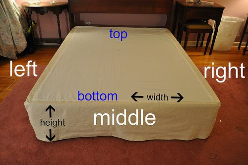 Tutorial - how to sew a bedskirt. Now just need to find nice fabric!