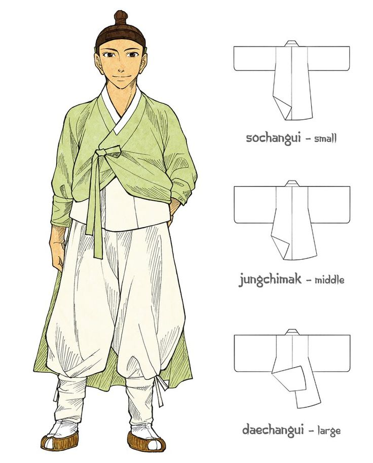 hangui is an overcoat whose skirt parts are divided into several parts.  Sochangui : the tripartite skirt + narrow sleeves Jungchimak : the tripartite skirt + wide sleeves Daechangui : the quadrifid skirt + wide sleeves  Especially Sochangui was usually used for a housecoat or a leisure-time. people sometime tie the front skirt back.  The other two were used for outer coat.