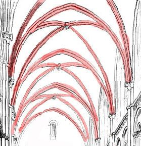16.) Features: Ribbed vaults - arched ceilings made of stone (Glossary of Medieval Art & Architecture)