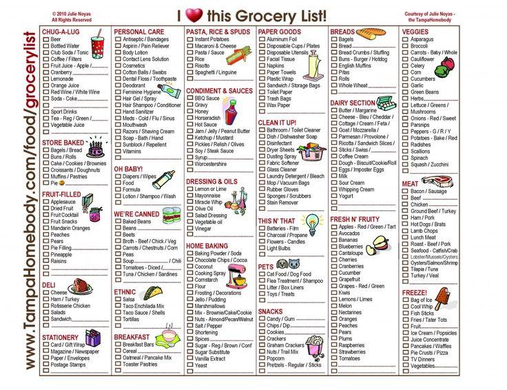 Dorable Lebensmittel Einkaufsliste Vorlage Image - FORTSETZUNG ...